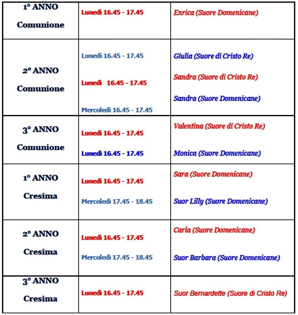orario-catechismo-2019-20